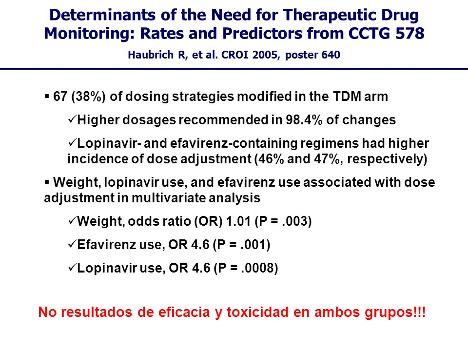 Determinants of the Need for Therapeutic Drug Monitoring: Rates and Predictors from CCTG 578