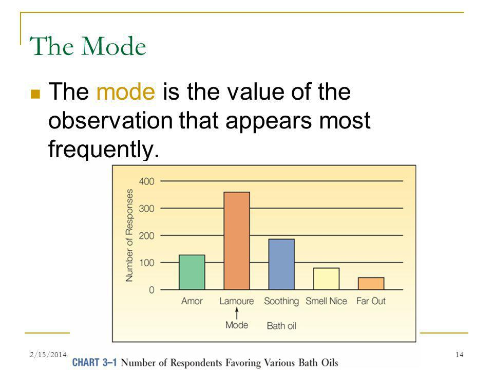 The Mode The mode is the value of the observation that appears most frequently.