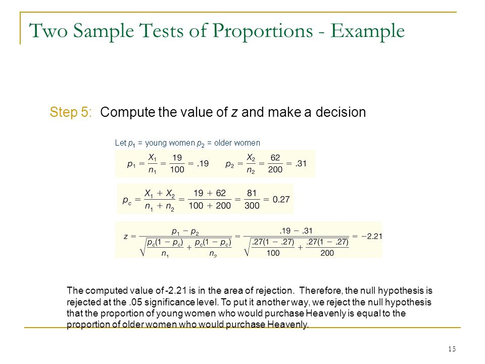 Two Sample Tests of Proportions - Example