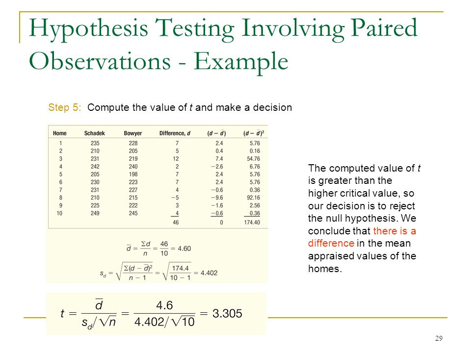 Hypothesis Testing Involving Paired Observations - Example