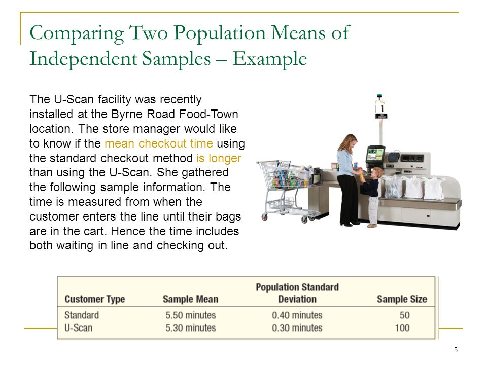 Comparing Two Population Means of Independent Samples – Example