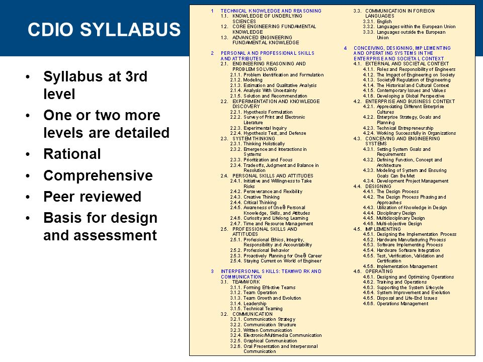 CDIO SYLLABUS Syllabus at 3rd level