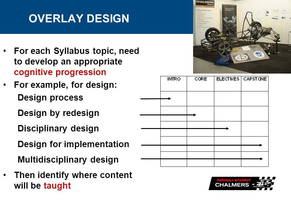 OVERLAY DESIGN For each Syllabus topic, need to develop an appropriate cognitive progression. For example, for design: