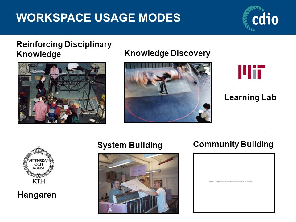 WORKSPACE USAGE MODES Reinforcing Disciplinary Knowledge
