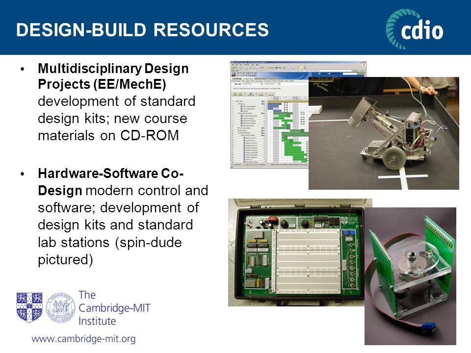 DESIGN-BUILD RESOURCES