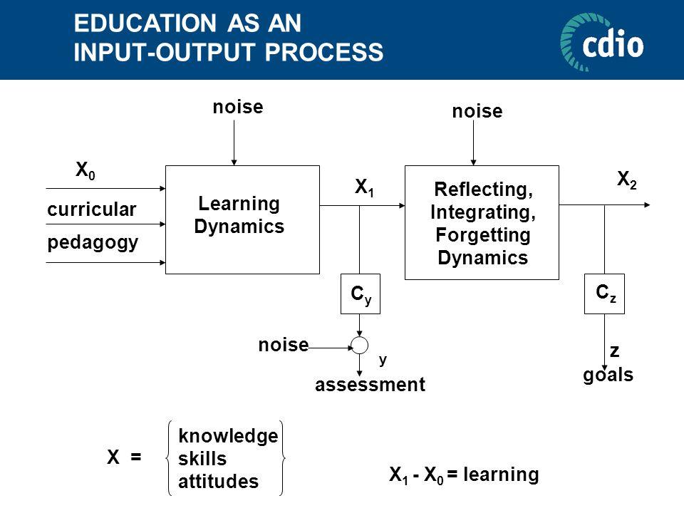 EDUCATION AS AN INPUT-OUTPUT PROCESS