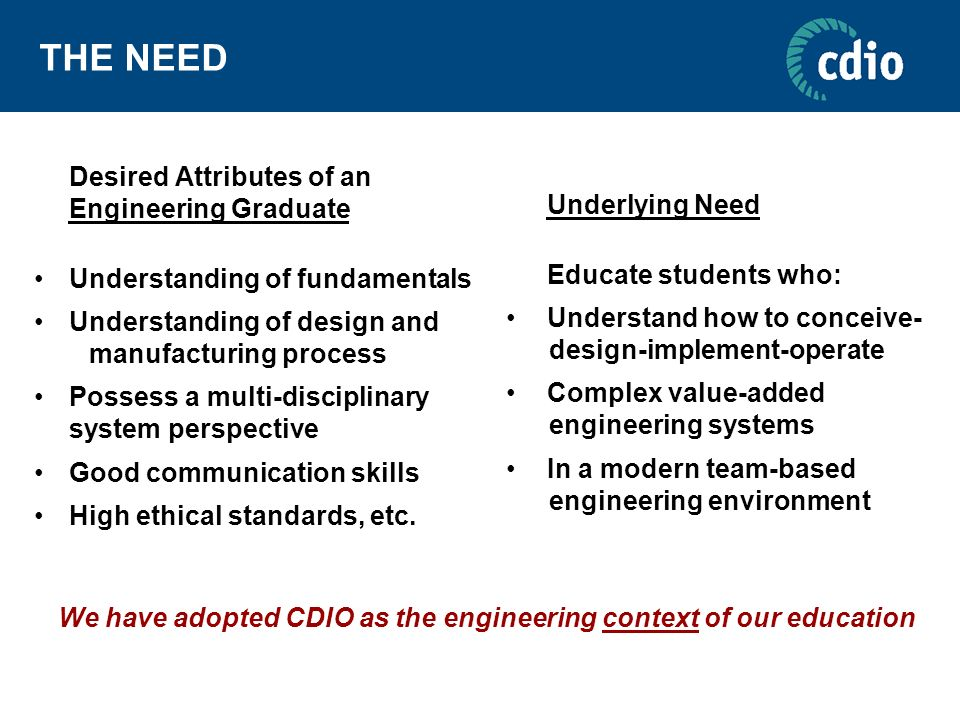 THE NEED Desired Attributes of an Engineering Graduate Underlying Need