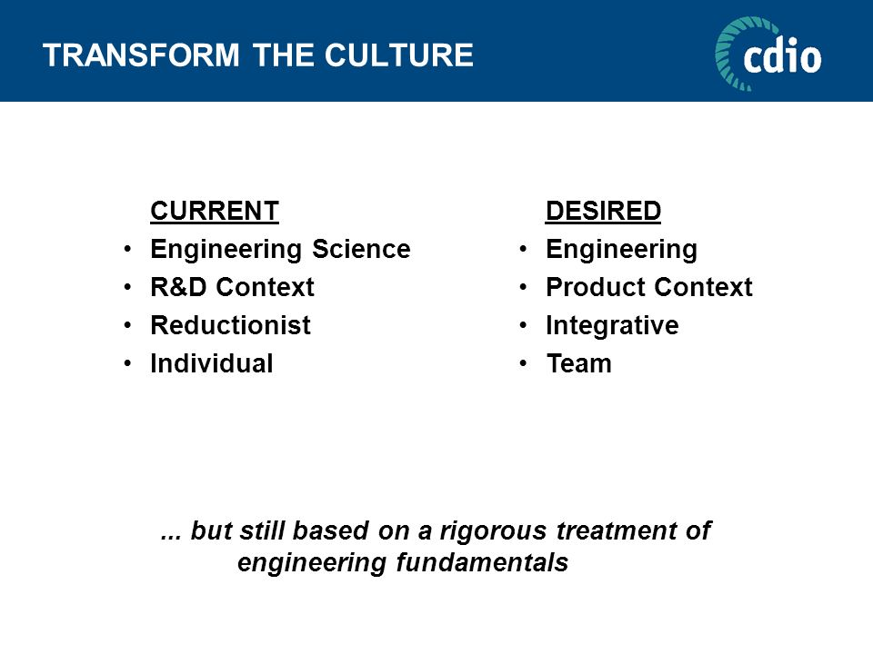 CURRENT Engineering Science R&D Context Reductionist Individual