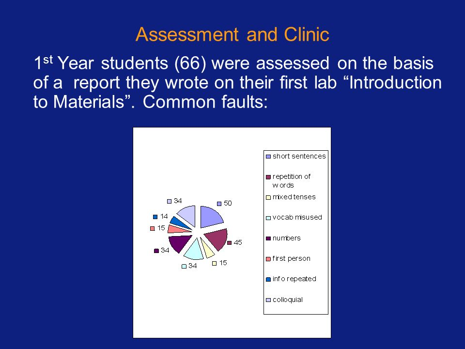 Assessment and Clinic