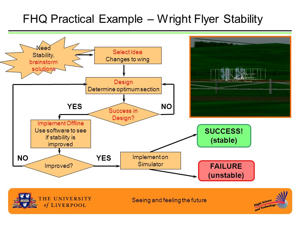 FHQ Practical Example – Wright Flyer Stability
