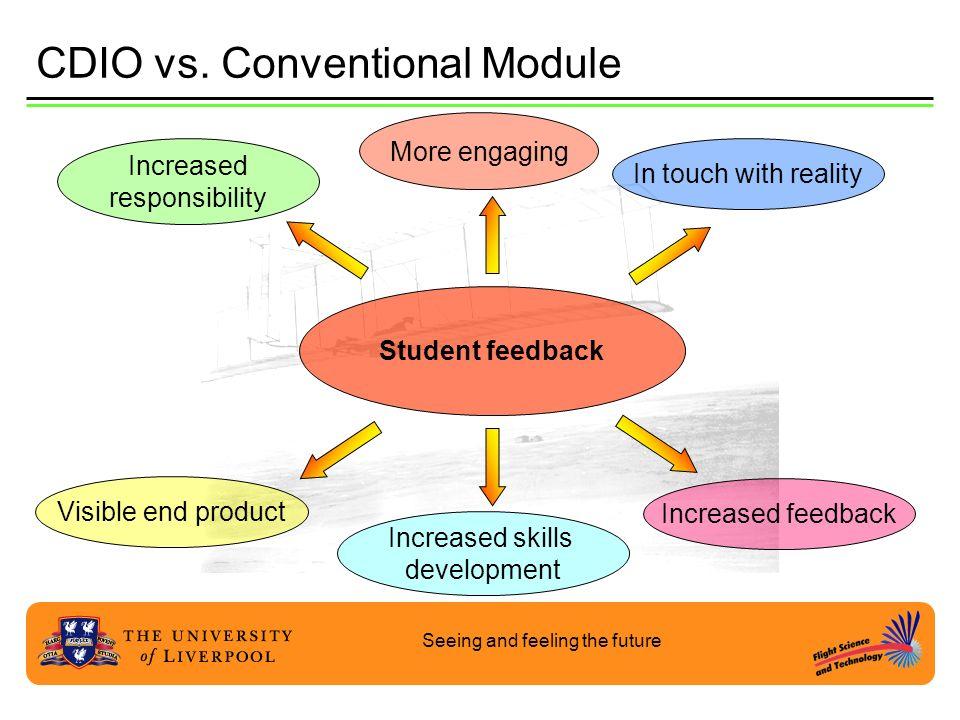 CDIO vs. Conventional Module