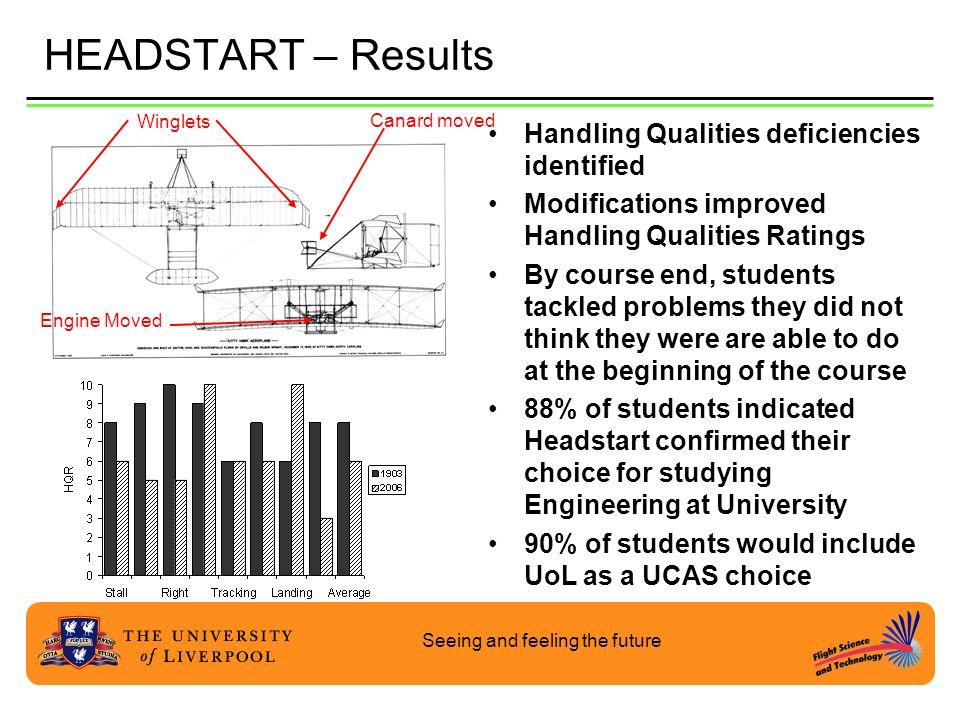 HEADSTART – Results Handling Qualities deficiencies identified