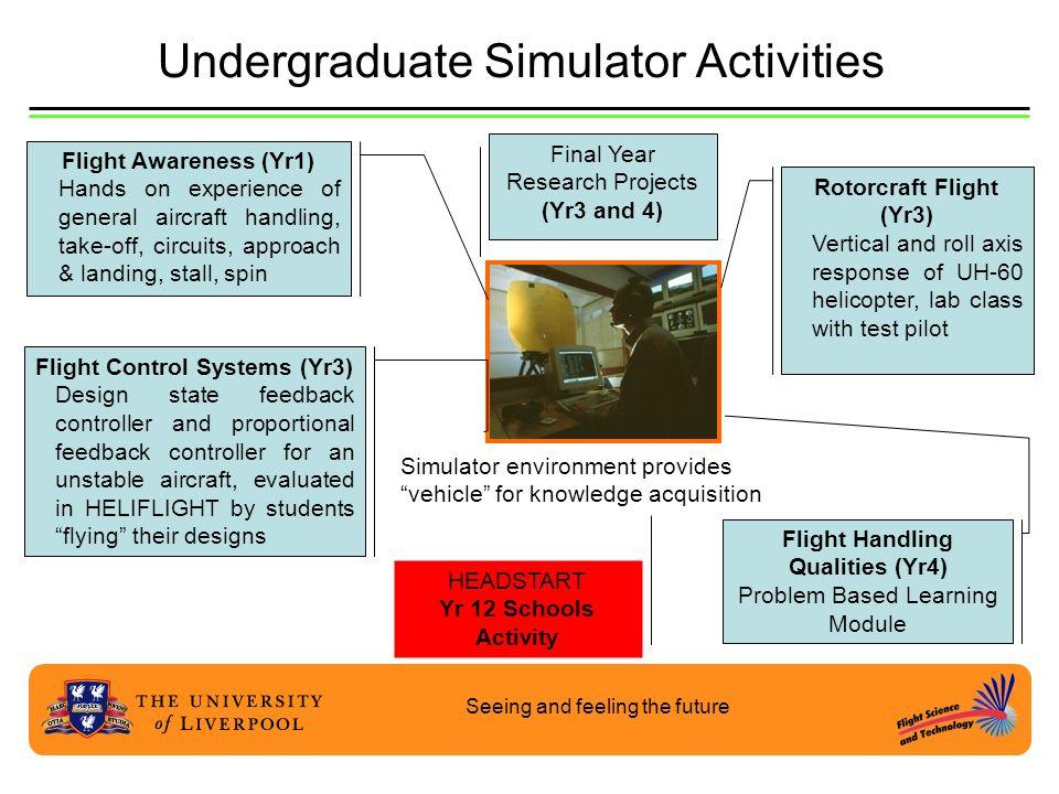 Undergraduate Simulator Activities
