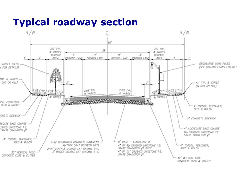 Ce 3372 Inlets Junctions Conduits Ppt Download