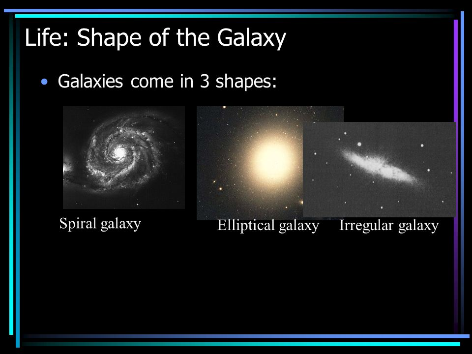 Life: Shape of the Galaxy