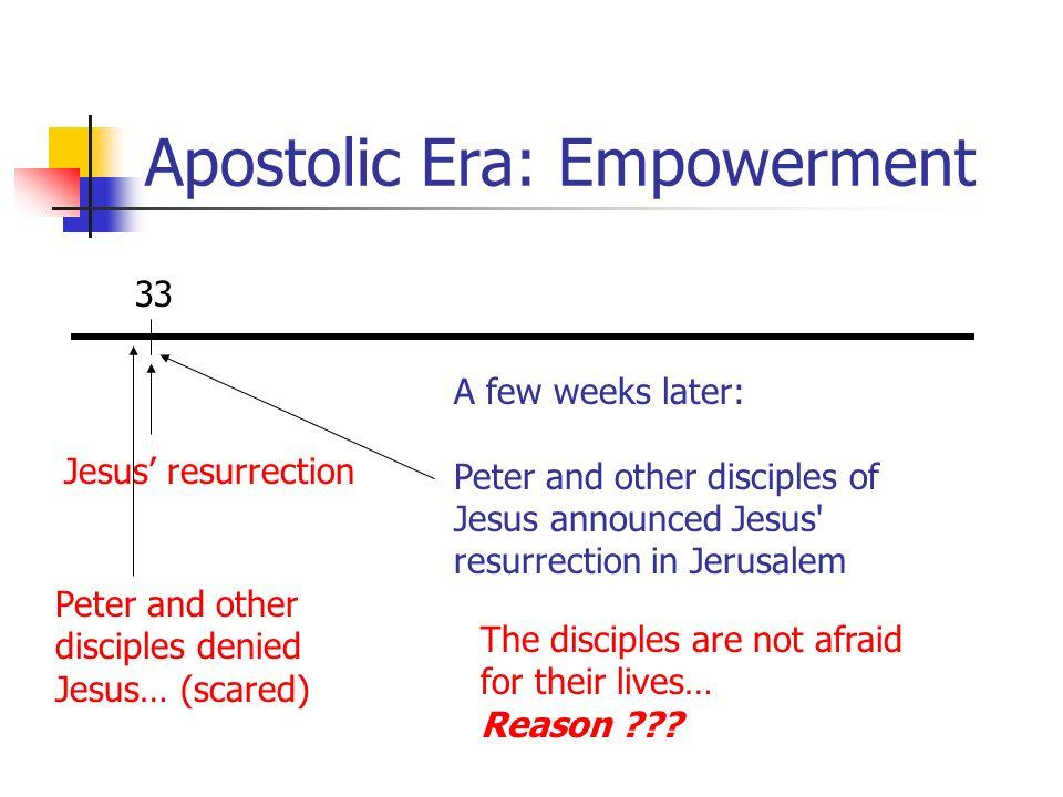 Apostolic Era: Empowerment