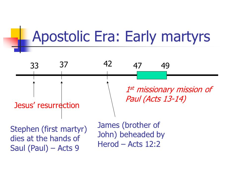Apostolic Era: Early martyrs