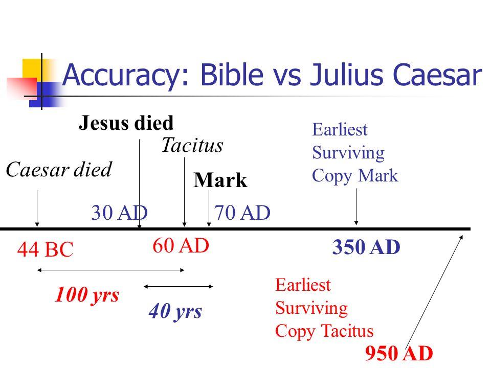 Accuracy: Bible vs Julius Caesar