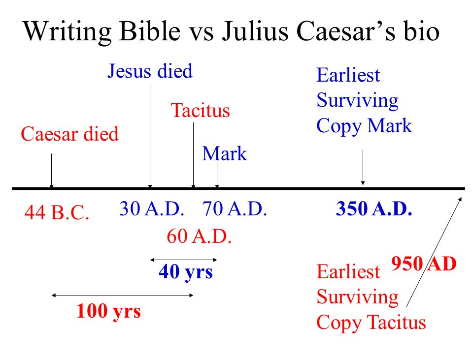 Writing Bible vs Julius Caesar's bio
