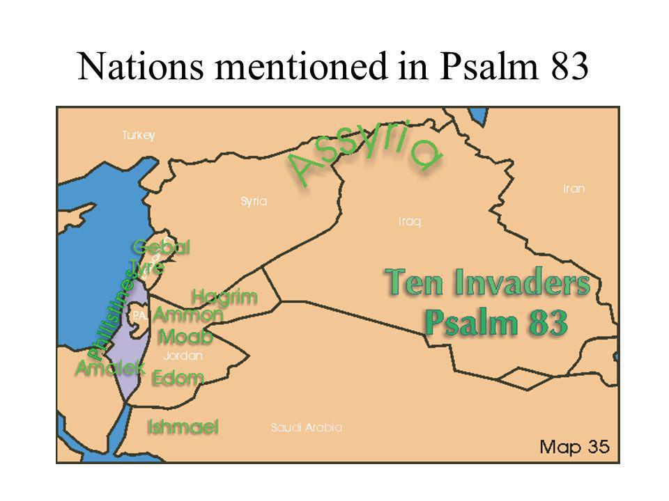 Nations mentioned in Psalm 83