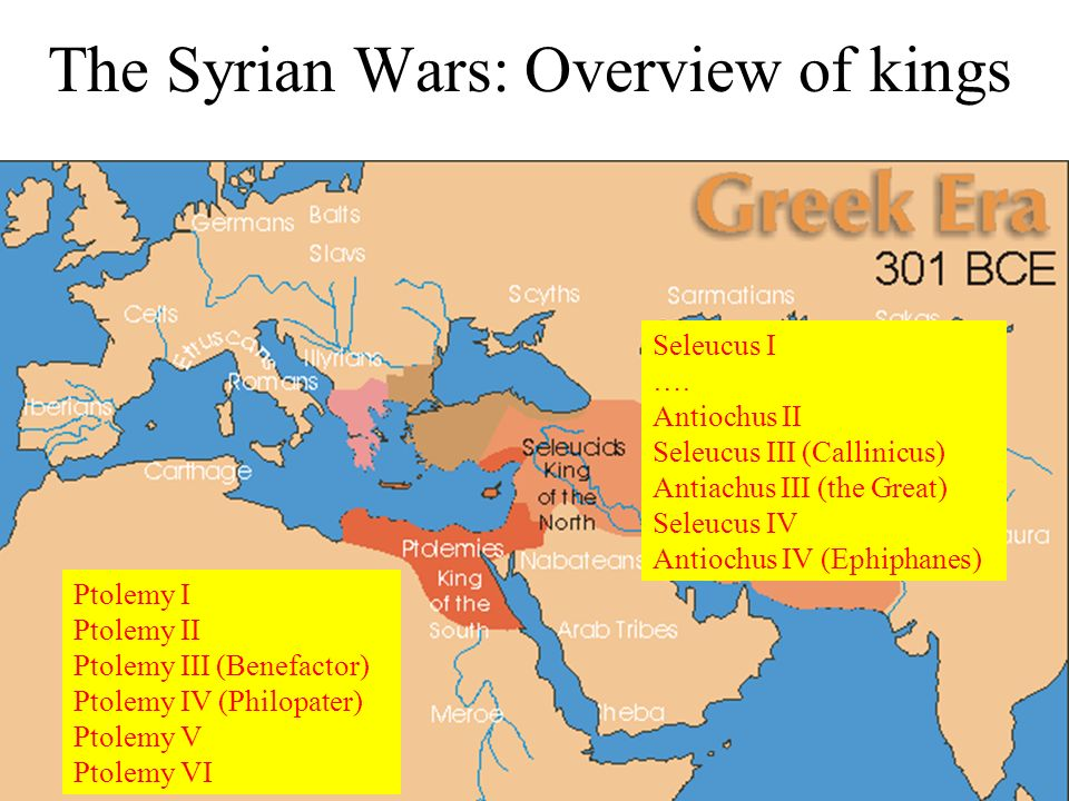 The Syrian Wars: Overview of kings