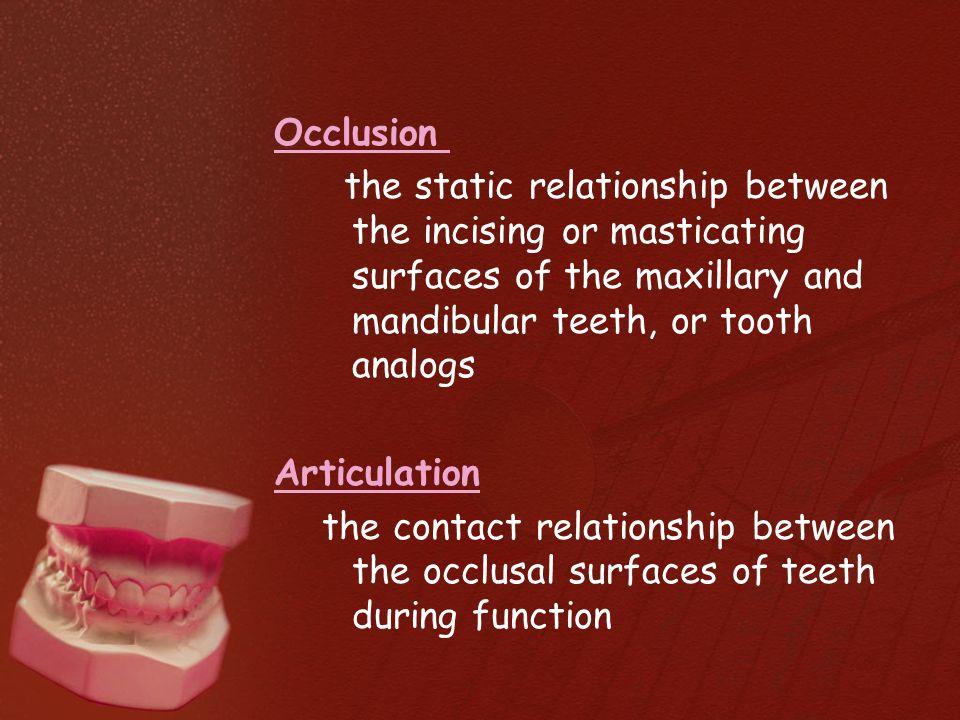 Complete Denture Occlusion