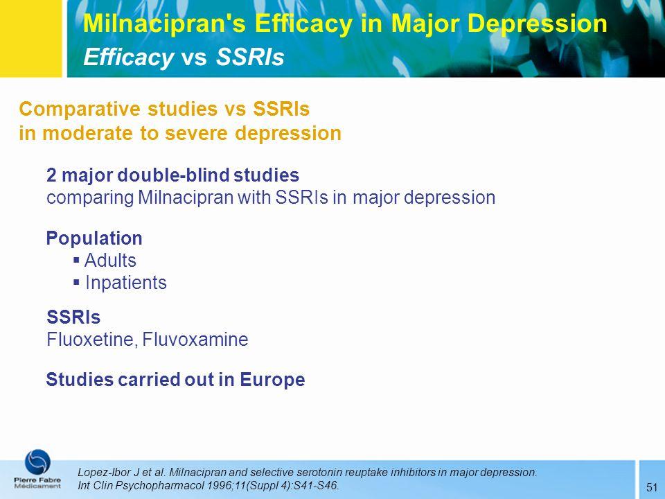 Milnacipran s Efficacy in Major Depression