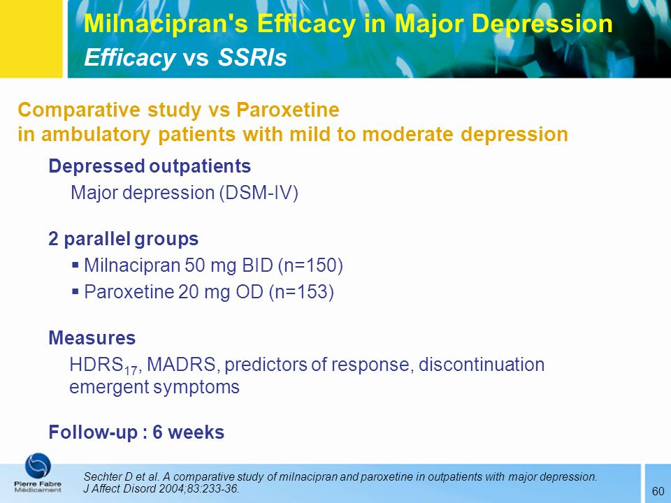 Milnacipran s Efficacy in Major Depression