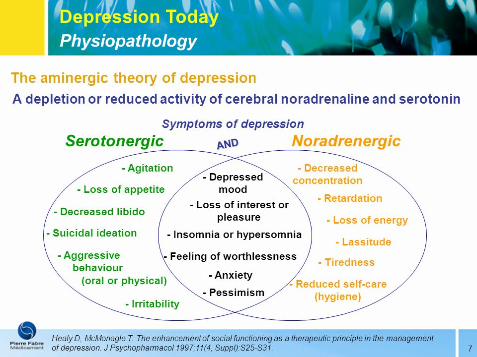 Depression Today Physiopathology Serotonergic Noradrenergic
