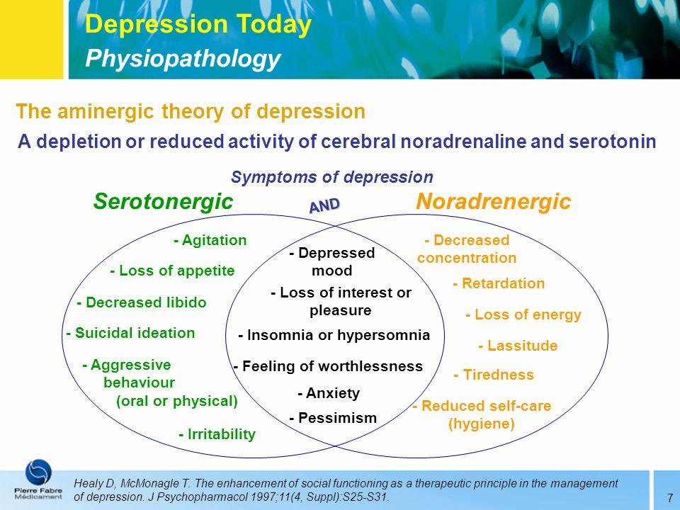 Depression Today Physiopathology Serotonergic Noradrenergic