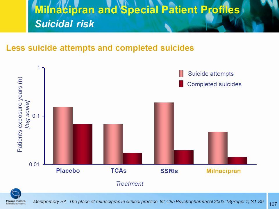 Patients exposure years (n)