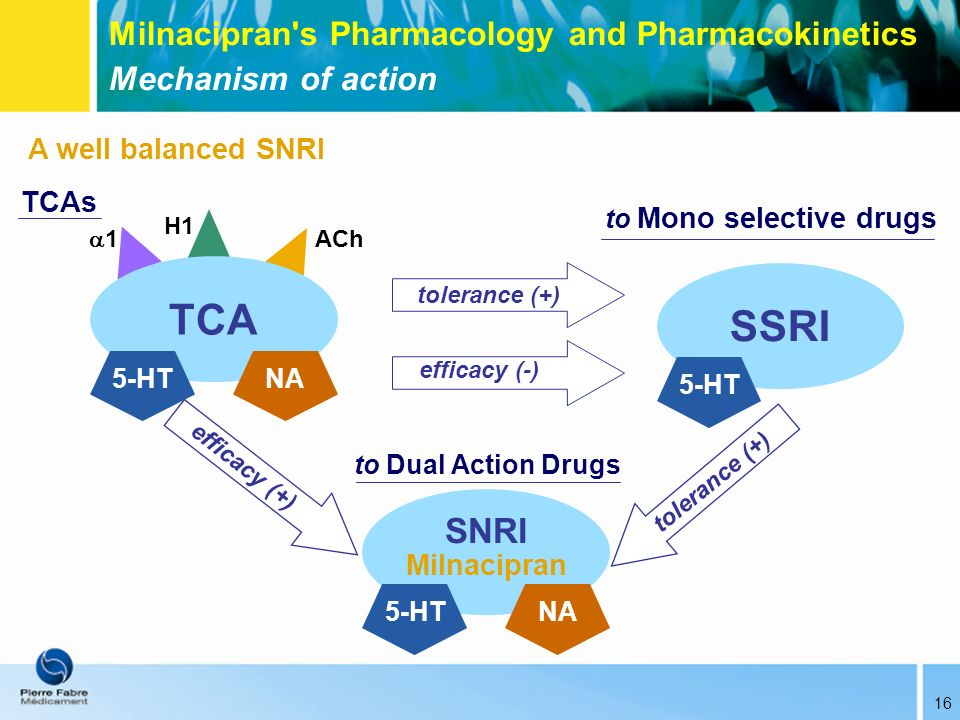 to Mono selective drugs