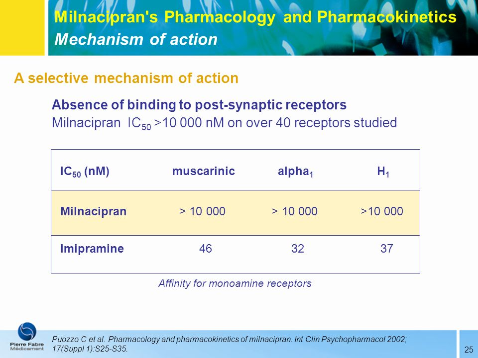 Affinity for monoamine receptors