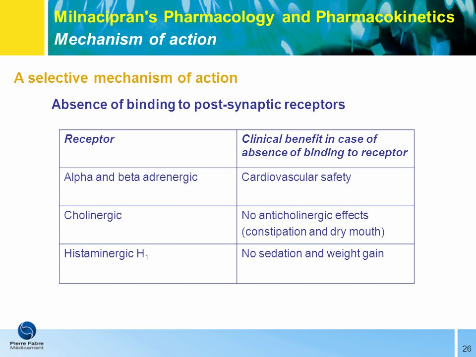Milnacipran s Pharmacology and Pharmacokinetics Mechanism of action
