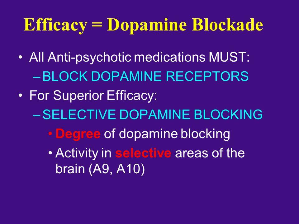 Efficacy = Dopamine Blockade