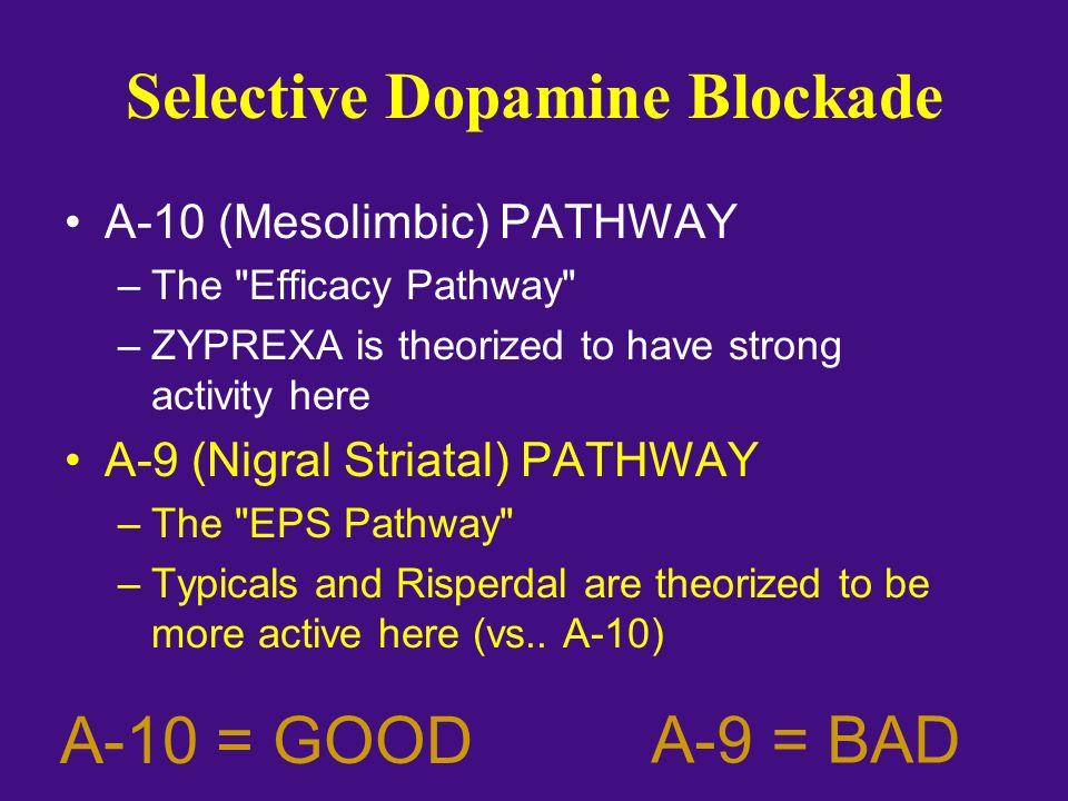Selective Dopamine Blockade