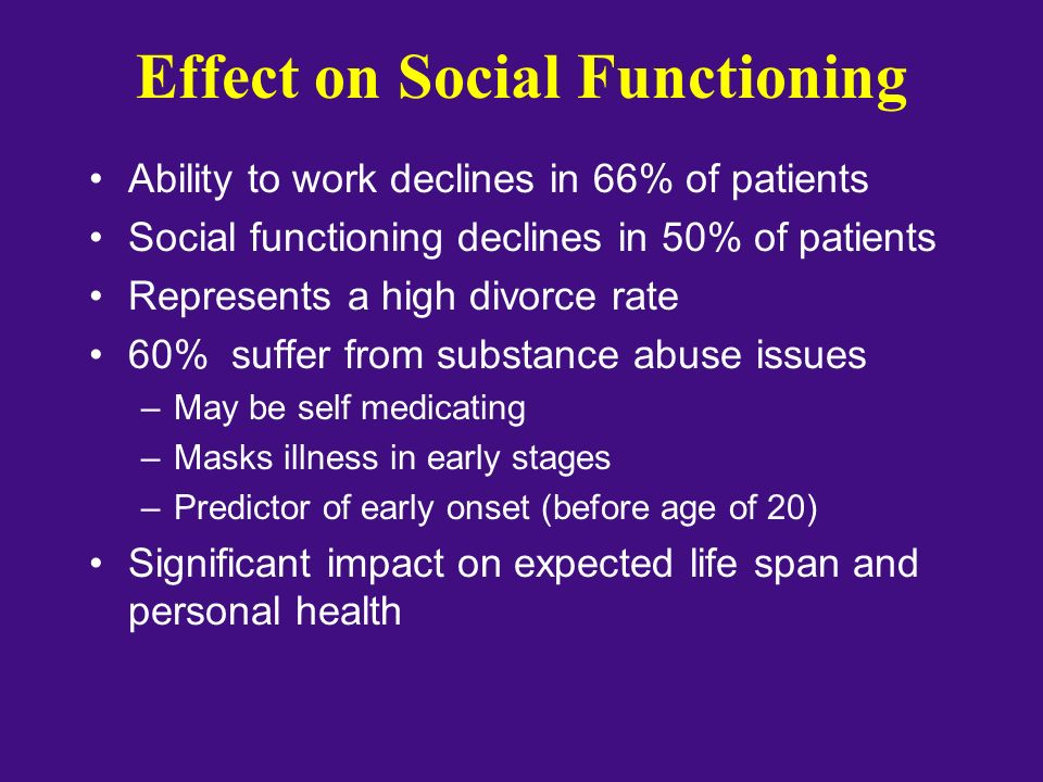 Effect on Social Functioning
