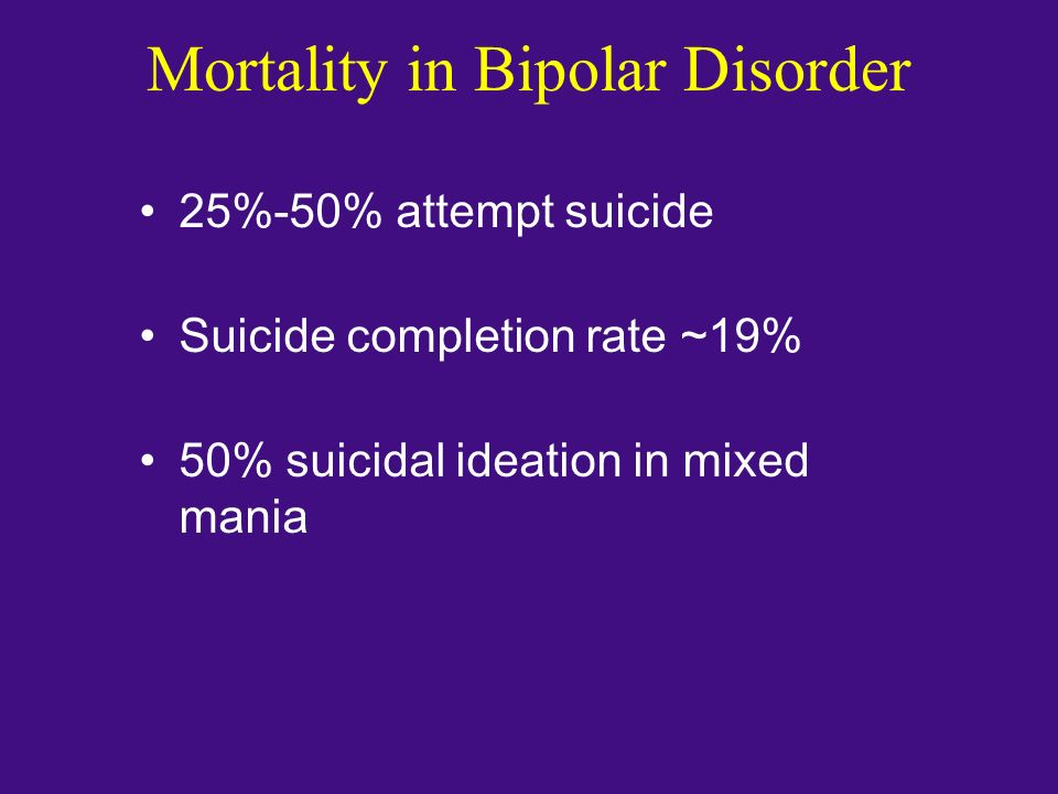 Mortality in Bipolar Disorder