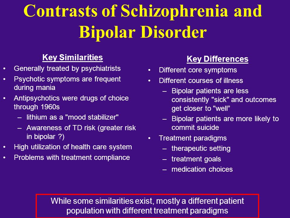 Contrasts of Schizophrenia and Bipolar Disorder