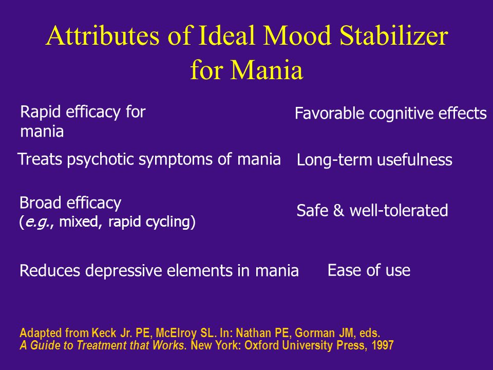 Attributes of Ideal Mood Stabilizer for Mania