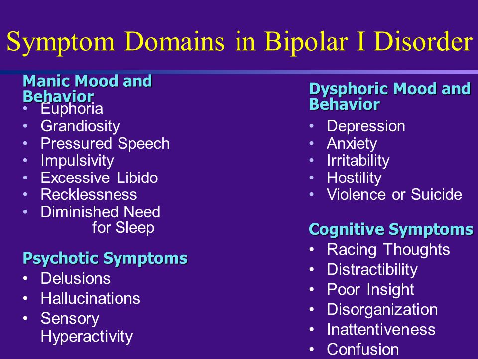 Symptom Domains in Bipolar I Disorder