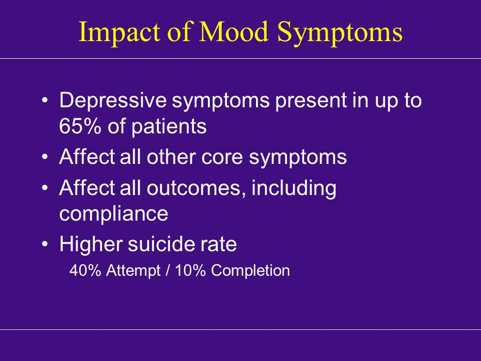 Impact of Mood Symptoms