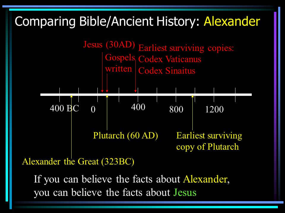 Comparing Bible/Ancient History: Alexander