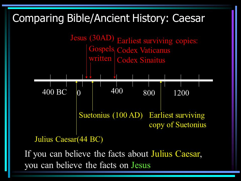 Comparing Bible/Ancient History: Caesar