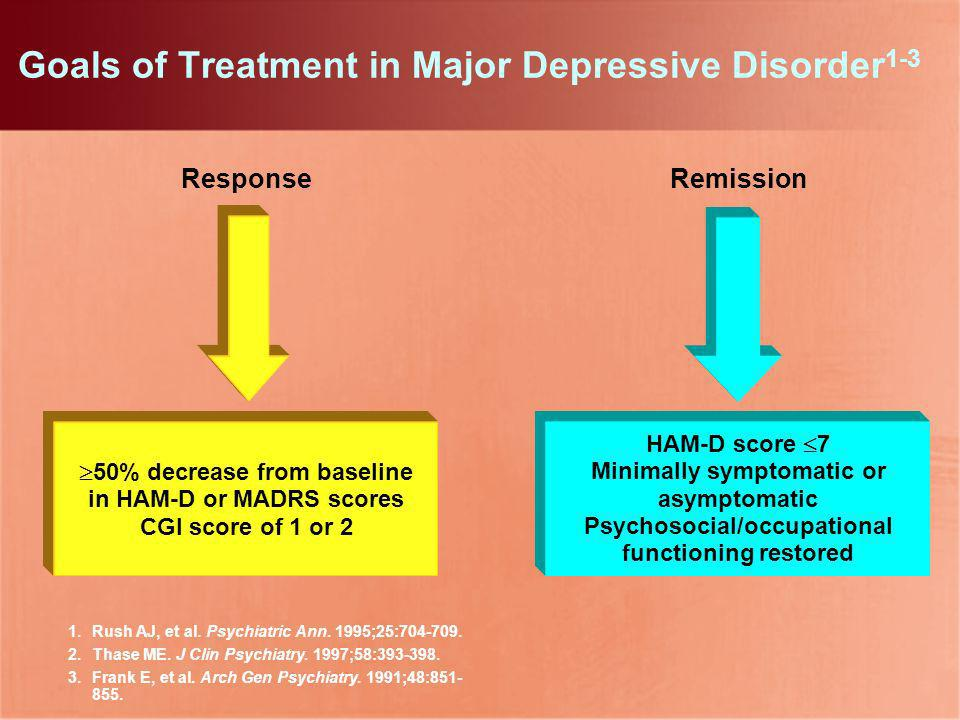 Goals of Treatment in Major Depressive Disorder1-3