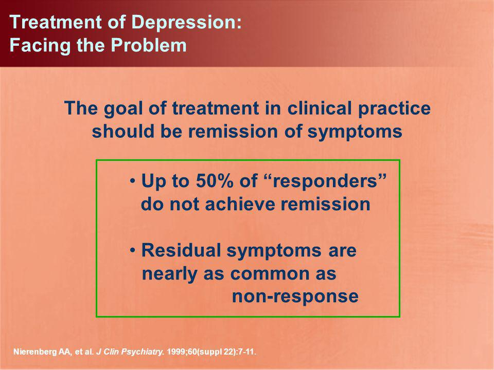 Treatment of Depression: Facing the Problem