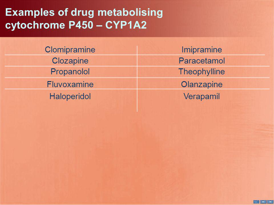 Examples of drug metabolising cytochrome P450 – CYP1A2