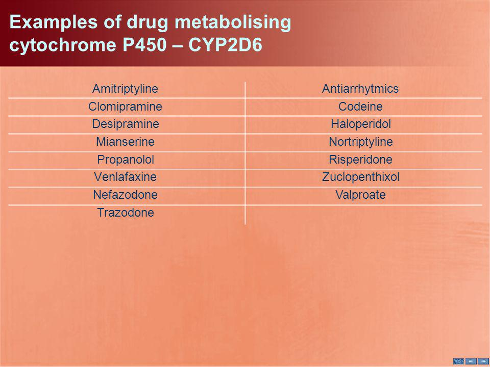 Examples of drug metabolising cytochrome P450 – CYP2D6