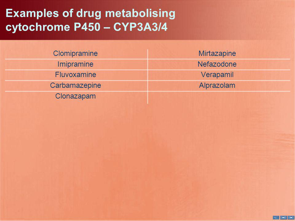 Examples of drug metabolising cytochrome P450 – CYP3A3/4
