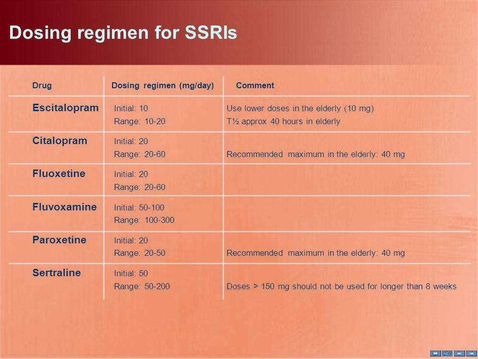 Dosing regimen for SSRIs